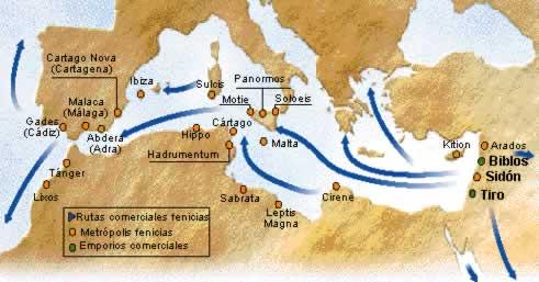 mapa fenicio Fenícios Esquema para Estudos   Economia, Religião, Cultura