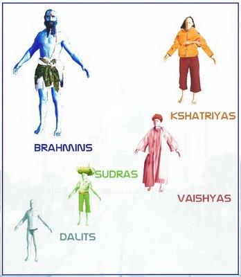castas indianas Índia: História, Castas, Cultura, Fotos, Costumes   Tudo sobre o País