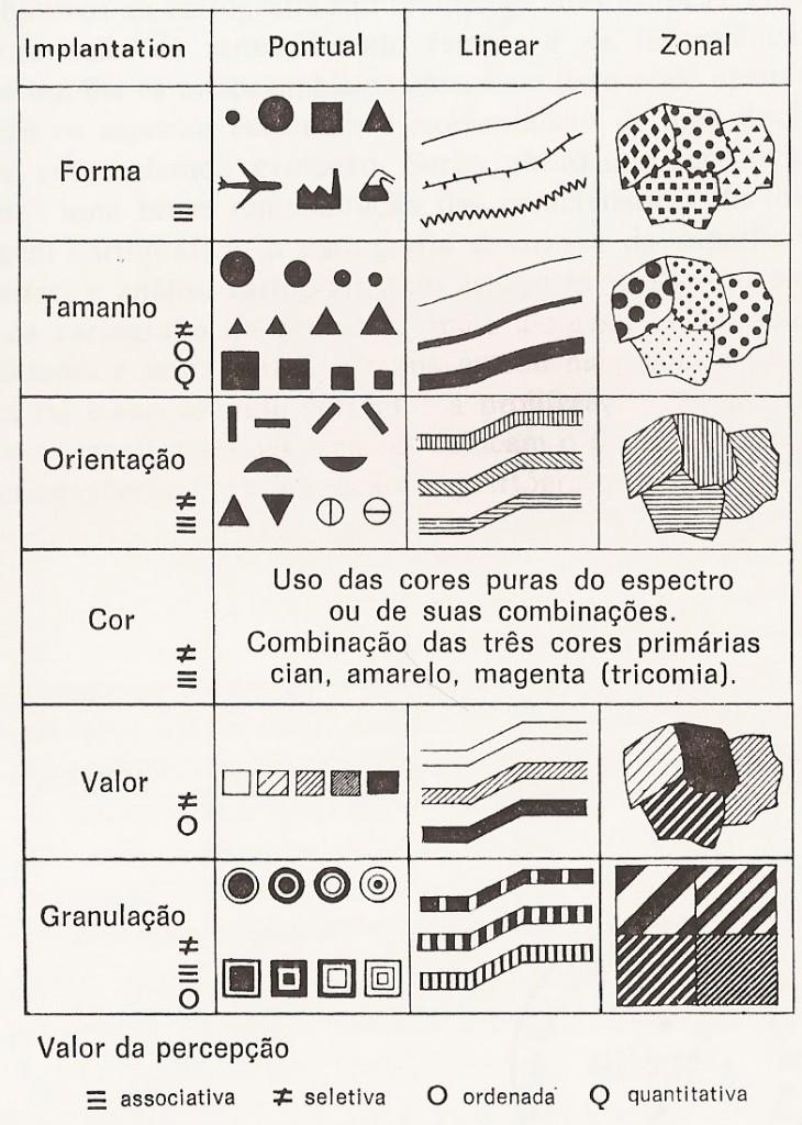 cartografia tematica 730x1024 Cartografia Temática: Definição, Exemplos, Mapas, Anamorfose e mais
