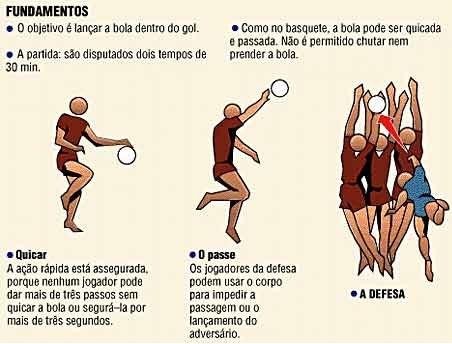 handball Regras Básicas do Handebol   Fundamentos e Tudo sobre o Esporte, Veja