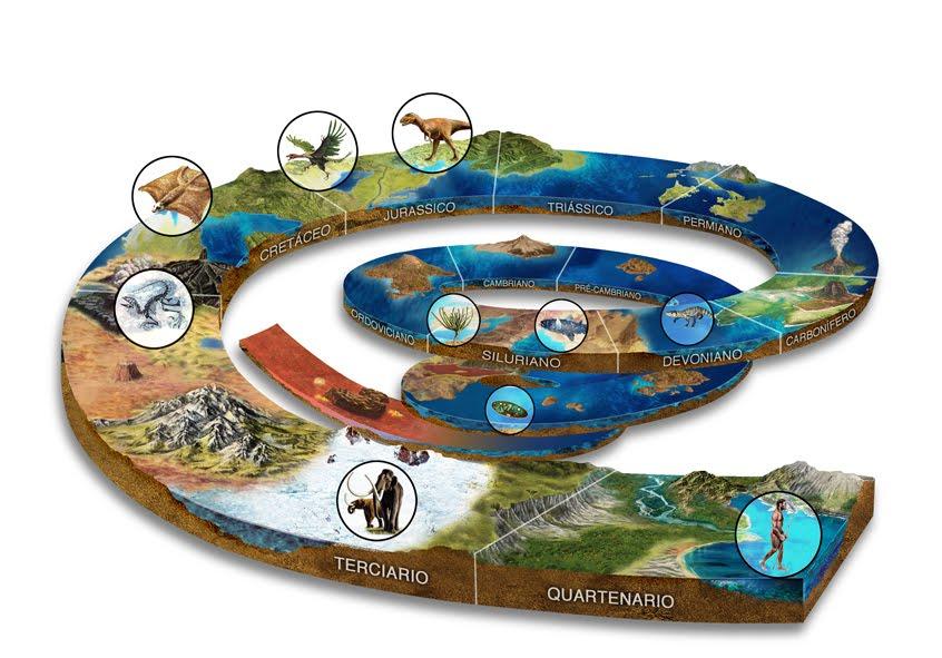 tabela-de-tempo-geológico-escala