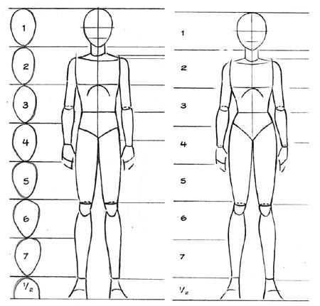 corpo de manga Como Desenhar Corpo de Mangá: Passo a passo, Dicas, Video e Modelos