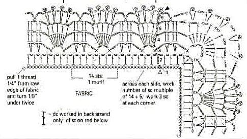Bicos croche gr%C3%A1fico 1 Gráficos de Bicos de Crochê para GuardanaposToalhas de Banho e de Mesa