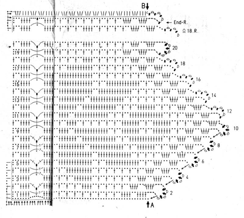 arte india bico grafico Gráficos de Bicos de Crochê para GuardanaposToalhas de Banho e de Mesa