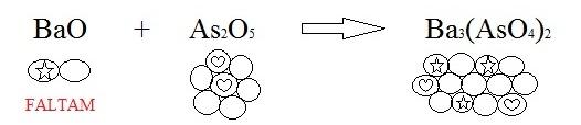 balancear Balanceamento Químico: Explicação, Exemplos e Exercícios Resolvidos