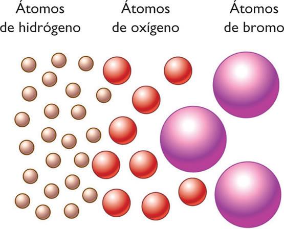 teoria atomica John Dalton e a Teoria Atômica: Biografia do Químico, Resumo das Leis