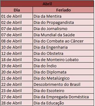 Datas Comemorativas Brasileiras: Tabelas com os Dias e Meses, Feriados