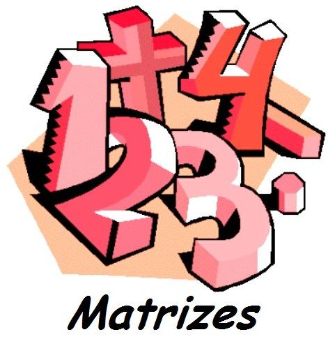 Matriz (matemática): Definição, Representação, Matriz Genérica e ...