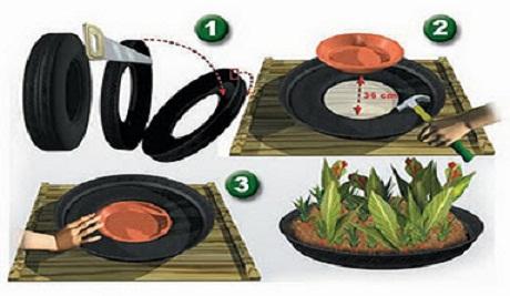 como fazer vaso de pneu 12 Reutilizar e Pintar Pneus Usados com Brinquedos, Móveis, Vasos