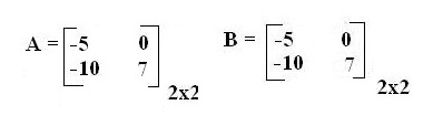matrizes iguais Igualdade de Matrizes: Como Encontrar, Explicação, Exemplo, Exercícios