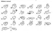 Alfabeto manual de LIBRAS: Site de Informação do Deficiente Auditivo