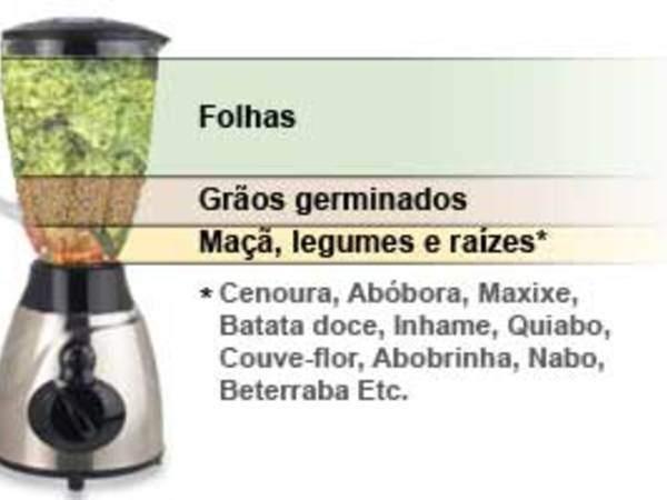 bebidas suco vivo globo Receita de Suco Vivo, Suco Verde, Suco de Luz do Sol   Energizante