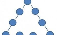 Segmentos Notáveis do Triângulo: Mediana, Bissetriz e Altura, Exemplos