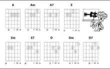 Curso de Violão: Vídeo Aula Online, Grátis, Método Ideal para violão