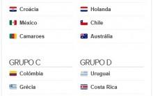 Tabela de Jogos da Copa do Mundo 2014 no Brasil – Local e Dia dos Jogos