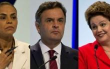 Quem Vence as Eleições de 2014 – Marina, Dilma ou Aécio