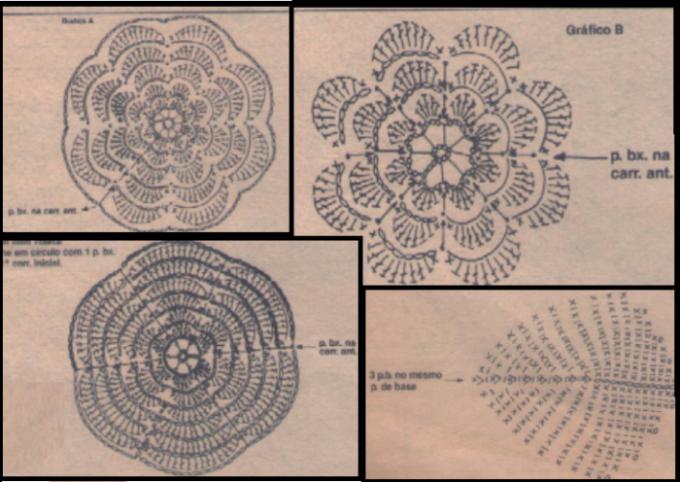 Fotos De Crochê Colorido Gráficos De Flores De Crochê