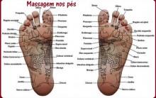 Massagem nos Pés – Pontos que Relaxam e Aliviam Dores