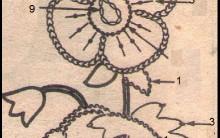 Riscos de Flores e Pontos de Bordados feitos à Mão