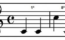O Que É Inversão de Intervalos – Teoria da Música Online