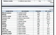 Alimentos Ricos em Vitamina A – Funções e Dicas de Consumo