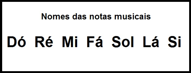 Nomes Das Notas Musicais Como Ler Música Teoria Musical Fácil