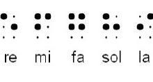 Iniciação na Musicografia Braille, Como Funciona, Educação Musical, Notas Sistema Braille